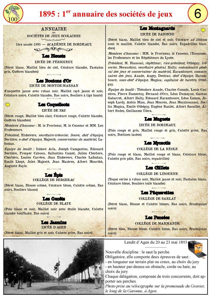 1895-Création de l'Annuaire des sociétés de jeux