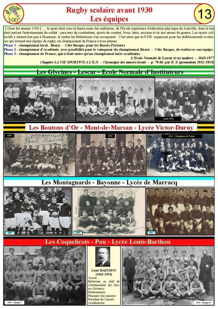 Le rugby avant 1930