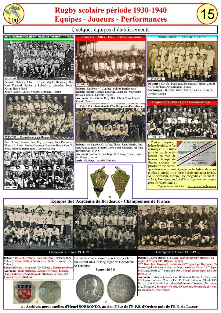Le rugby de 1930 à 1940