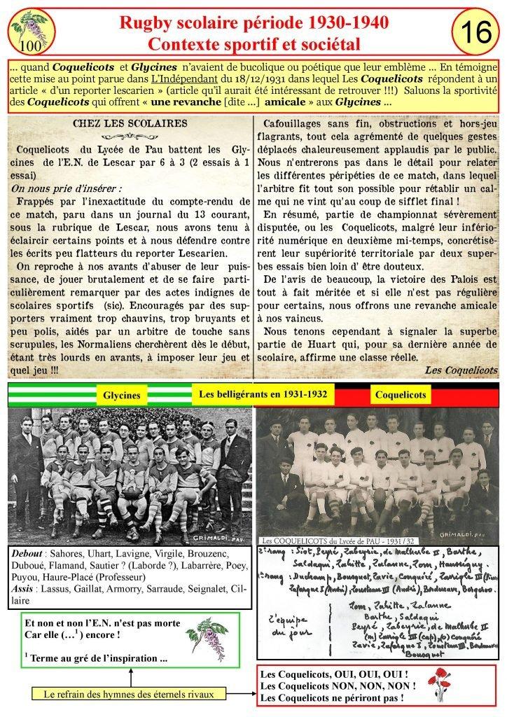 Le rugby de 1930 à 1940 - Contexte sportif et social